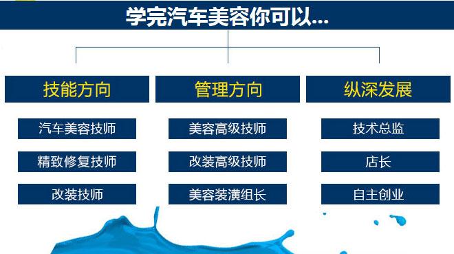 广州北方汽车学院汽车美容就业