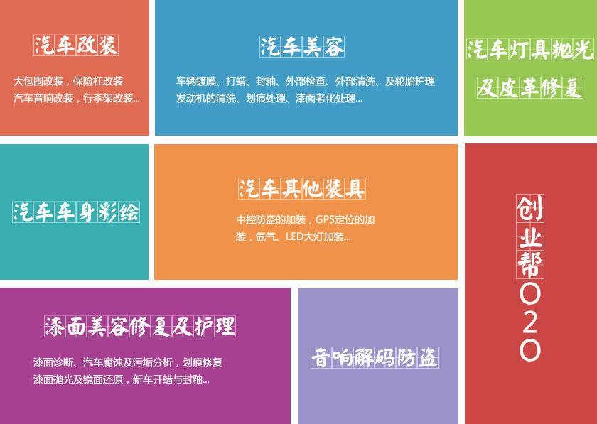 广州北方汽车学院汽车美容专业