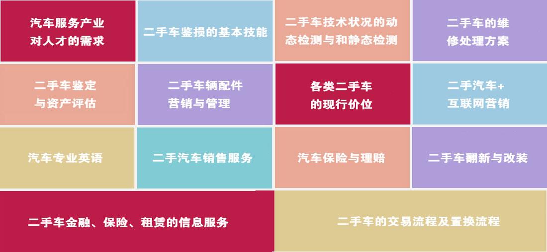 广州北方汽车学院二手车鉴定评估及贸易专业
